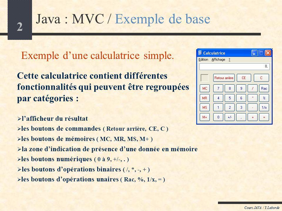 2 Cours JAVA / Y.Laborde Java : MVC / Exemple de base Exemple dune calculatrice simple. Cette calculatrice contient différentes fonctionnalités qui pe