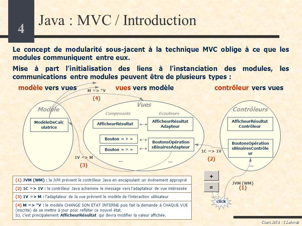 4 Cours JAVA / Y.Laborde Java : MVC / Introduction Le concept de modularité sous-jacent à la technique MVC oblige à ce que les modules communiquent en