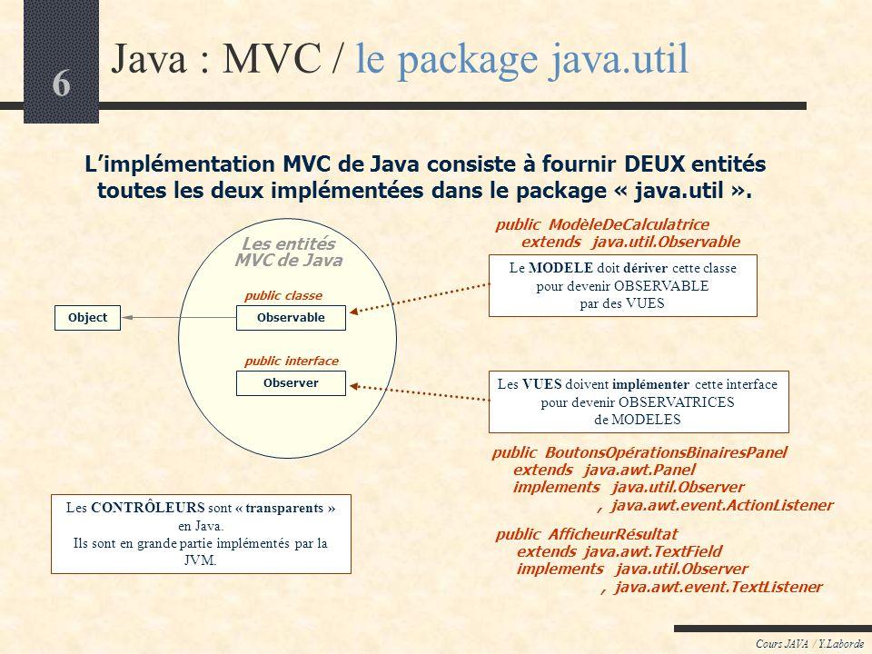 6 Cours JAVA / Y.Laborde Java : MVC / le package java.util Limplémentation MVC de Java consiste à fournir DEUX entités toutes les deux implémentées da