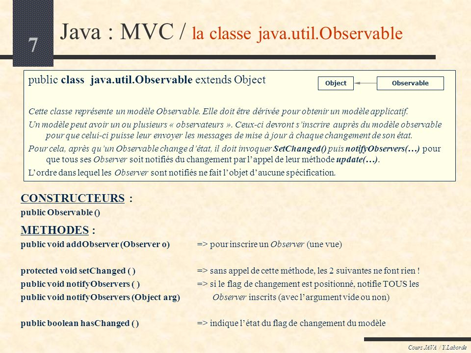 8 Cours JAVA / Y.Laborde Java : MVC / linterface java.util.Observer public interface java.util.Observer Une classe peut implémenter cette interface lorsquelle veut être informée des changements dun objet Observable (i.e.