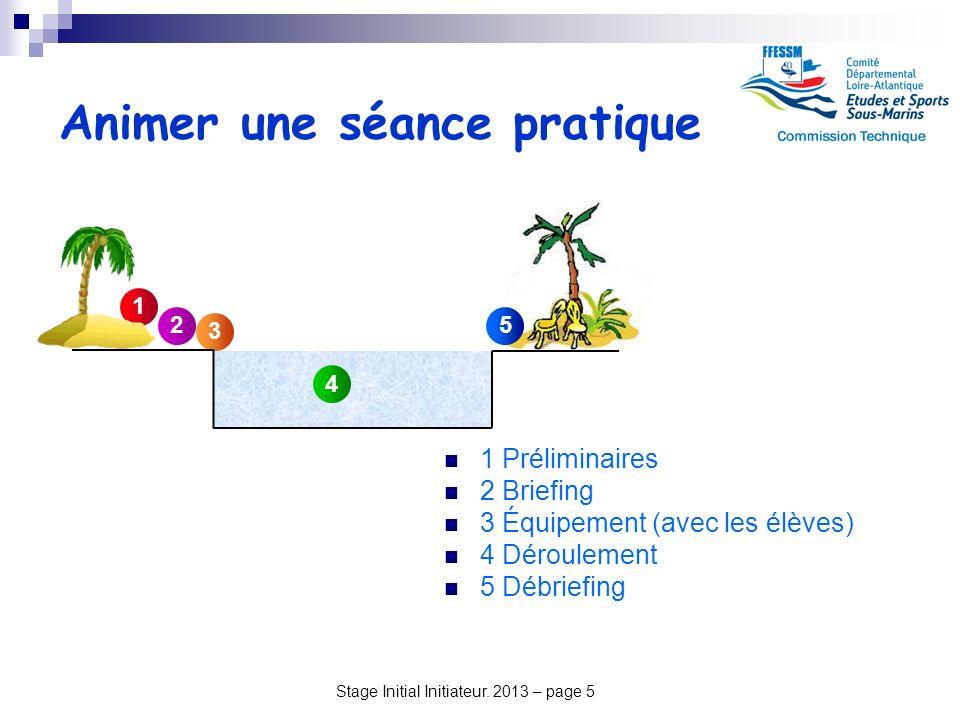 Stage Initial Initiateur. 2013 – page 5 Animer une séance pratique 1 Préliminaires 2 Briefing 3 Équipement (avec les élèves) 4 Déroulement 5 Débriefin
