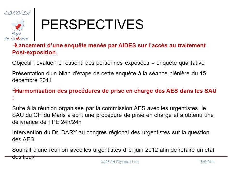 18/05/2014COREVIH Pays de la Loire PERSPECTIVES Lancement dune enquête menée par AIDES sur laccès au traitement Post-exposition.