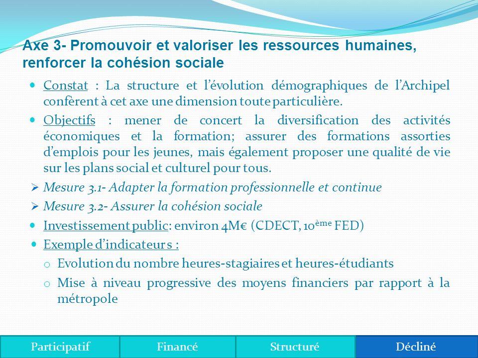 Axe 3- Promouvoir et valoriser les ressources humaines, renforcer la cohésion sociale Constat : La structure et lévolution démographiques de lArchipel confèrent à cet axe une dimension toute particulière.