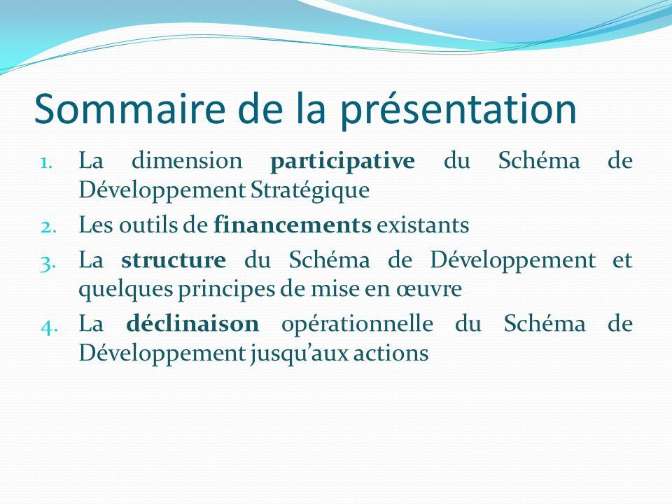 Sommaire de la présentation 1. La dimension participative du Schéma de Développement Stratégique 2.