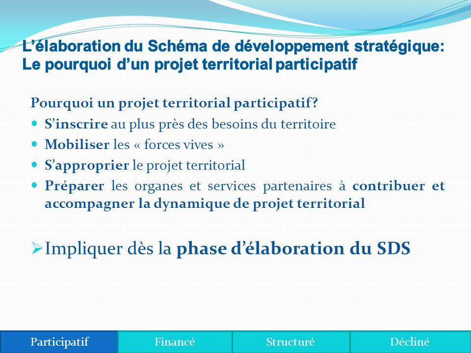 Pourquoi un projet territorial participatif.