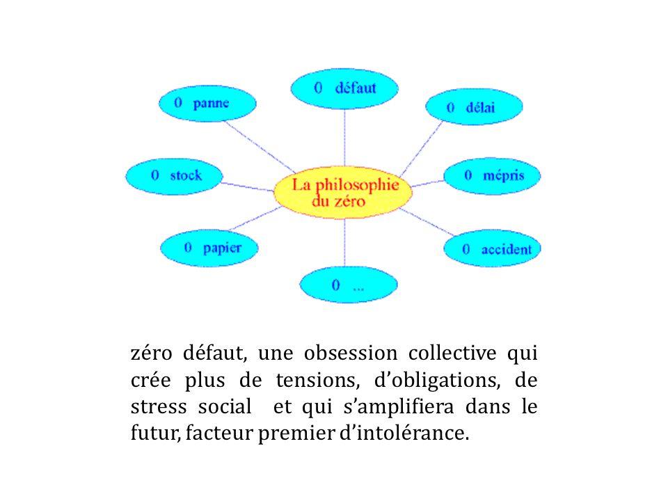 zéro défaut, une obsession collective qui crée plus de tensions, dobligations, de stress social et qui samplifiera dans le futur, facteur premier dintolérance.