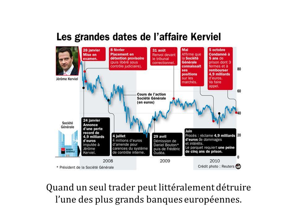Quand un seul trader peut littéralement détruire lune des plus grands banques européennes.