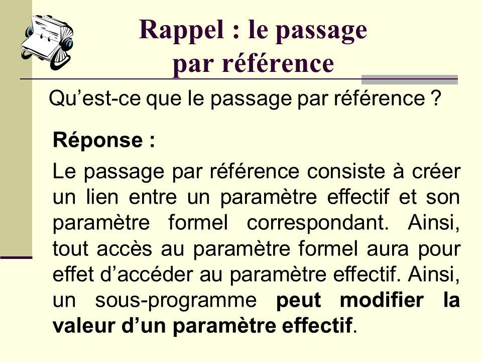 Rappel : le passage par copie Réponse : Le passage par copie est un principe selon lequel lors de lappel dun sous- programme, un paramètre effectif est évalué et la valeur obtenue est assignée au paramètre formel correspondant.