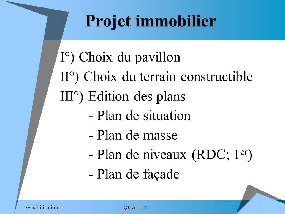Sensibilisation QUALITE 1 Projet immobilier I°) Choix du pavillon II°) Choix du terrain constructible III°) Edition des plans - Plan de situation - Plan de masse - Plan de niveaux (RDC; 1 er ) - Plan de façade