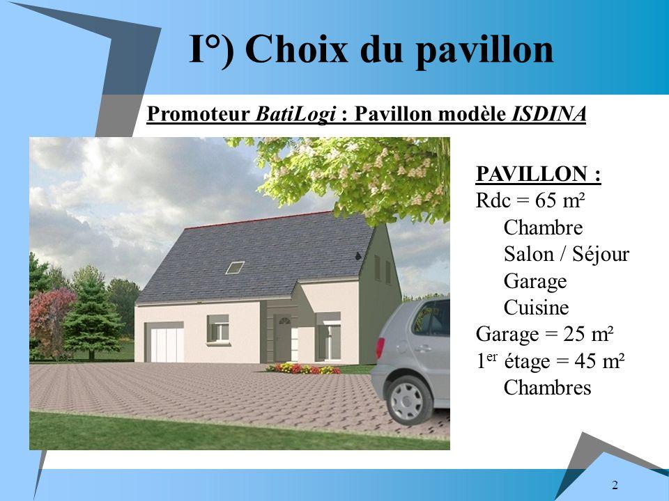 2 I°) Choix du pavillon PAVILLON : Rdc = 65 m² Chambre Salon / Séjour Garage Cuisine Garage = 25 m² 1 er étage = 45 m² Chambres Promoteur BatiLogi : Pavillon modèle ISDINA