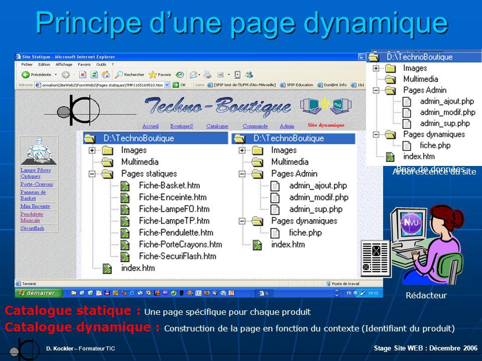 Principe dune page dynamique D. Kockler – Formateur TIC Stage Site WEB : Décembre 2006 Rédacteur Catalogue dynamique : Construction de la page en fonc