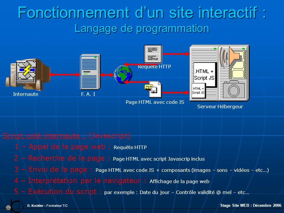 Fonctionnement dun site interactif : Langage de programmation D. Kockler – Formateur TIC F. A. I 2 – Recherche de la page : Page HTML avec script Java