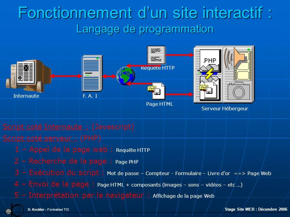 Fonctionnement dun site interactif : Langage de programmation D. Kockler – Formateur TIC F. A. I 2 – Recherche de la page : Page PHP Internaute Script