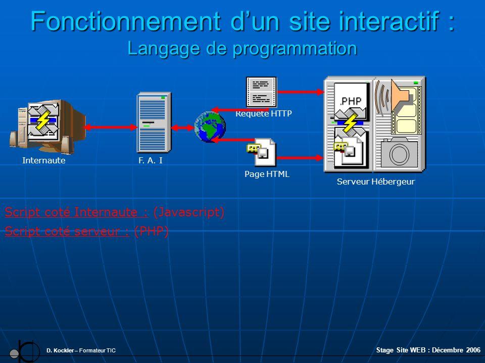 Fonctionnement dun site interactif : Langage de programmation D. Kockler – Formateur TIC F. A. I Internaute Serveur Hébergeur Page HTML Stage Site WEB