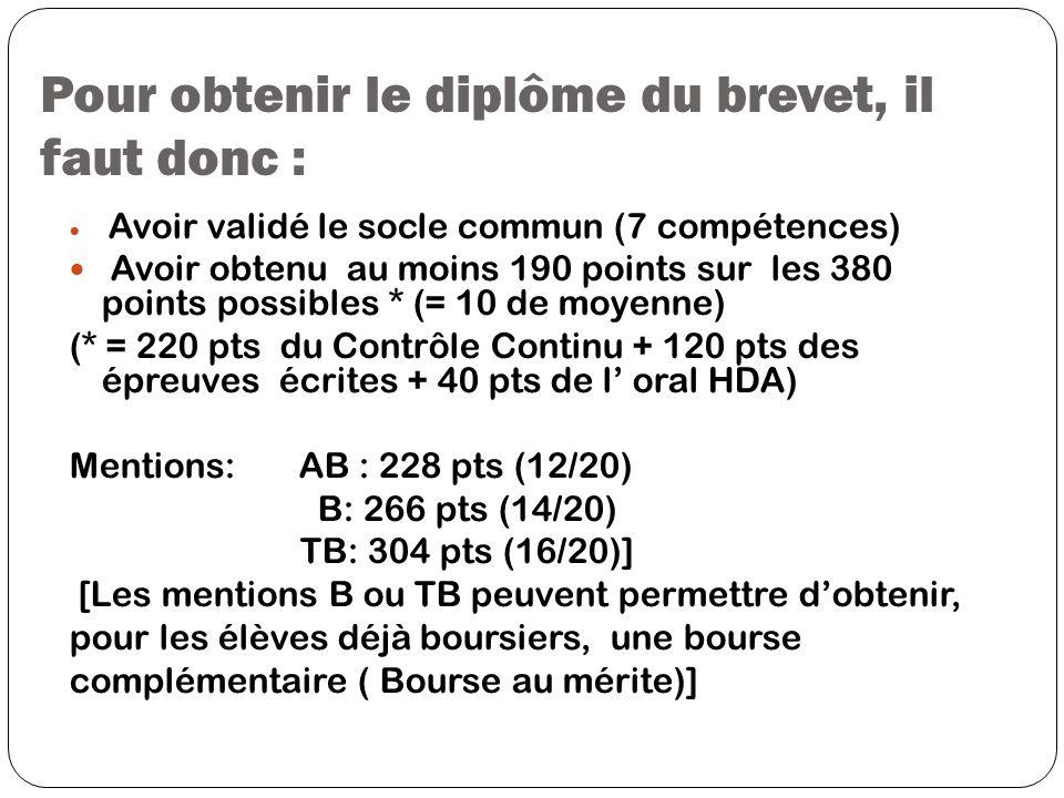 Pour obtenir le diplôme du brevet, il faut donc : Avoir validé le socle commun (7 compétences) Avoir obtenu au moins 190 points sur les 380 points possibles * (= 10 de moyenne) (* = 220 pts du Contrôle Continu + 120 pts des épreuves écrites + 40 pts de l oral HDA) Mentions: AB : 228 pts (12/20) B: 266 pts (14/20) TB: 304 pts (16/20)] [Les mentions B ou TB peuvent permettre dobtenir, pour les élèves déjà boursiers, une bourse complémentaire ( Bourse au mérite)]