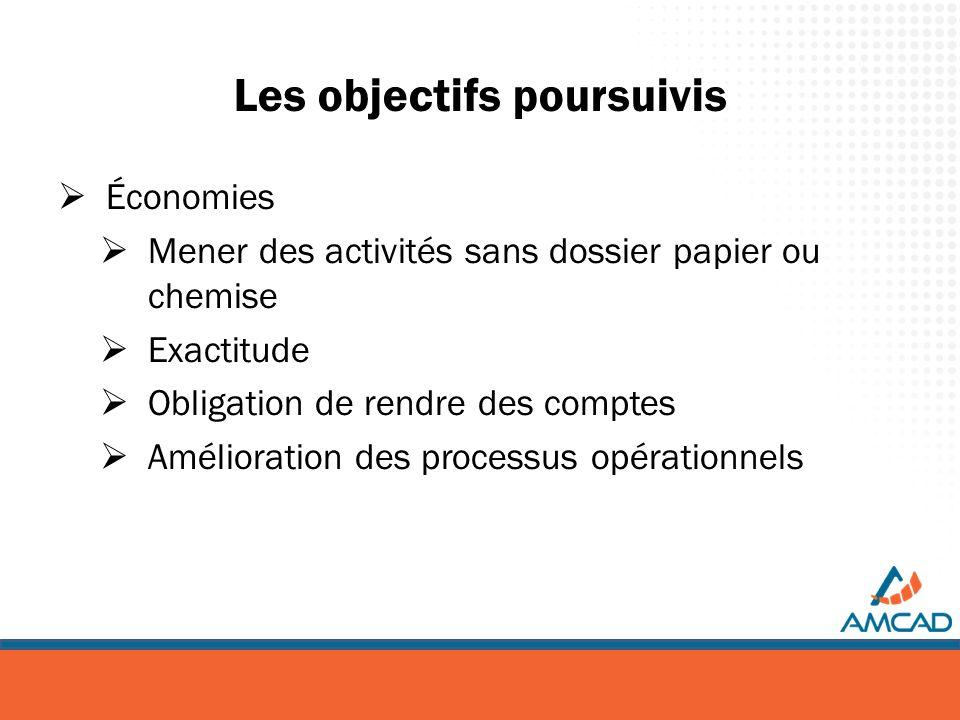 Les objectifs poursuivis Économies Mener des activités sans dossier papier ou chemise Exactitude Obligation de rendre des comptes Amélioration des pro
