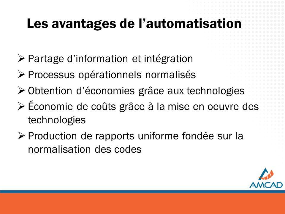 Les avantages de lautomatisation Partage dinformation et intégration Processus opérationnels normalisés Obtention déconomies grâce aux technologies Éc