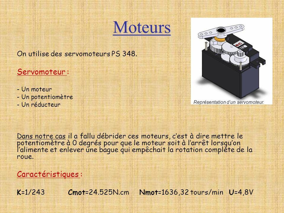 Moteurs On utilise des servomoteurs PS 348. Servomoteur : - Un moteur - Un potentiomètre - Un réducteur Dans notre cas il a fallu débrider ces moteurs