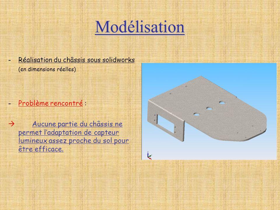 Modélisation -Réalisation du châssis sous solidworks (en dimensions réelles) -Problème rencontré : Aucune partie du châssis ne permet ladaptation de c