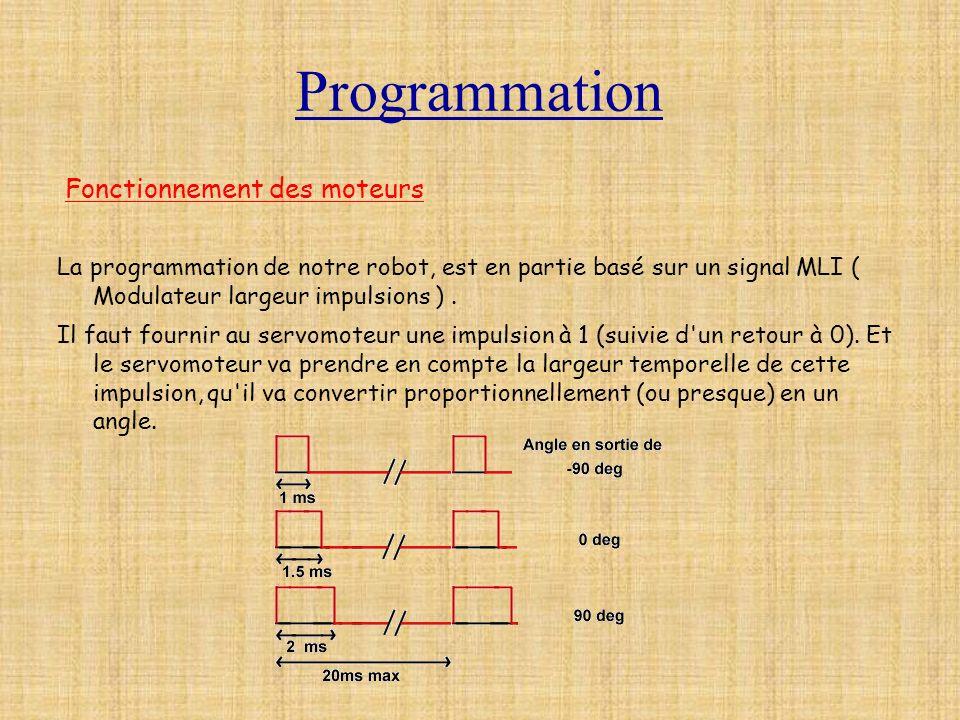 Programmation La programmation de notre robot, est en partie basé sur un signal MLI ( Modulateur largeur impulsions ). Il faut fournir au servomoteur
