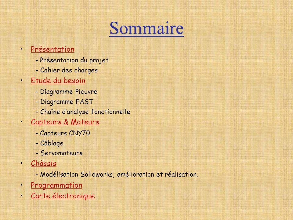 Sommaire Présentation - Présentation du projet - Cahier des charges Etude du besoin - Diagramme Pieuvre - Diagramme FAST - Chaîne danalyse fonctionnel