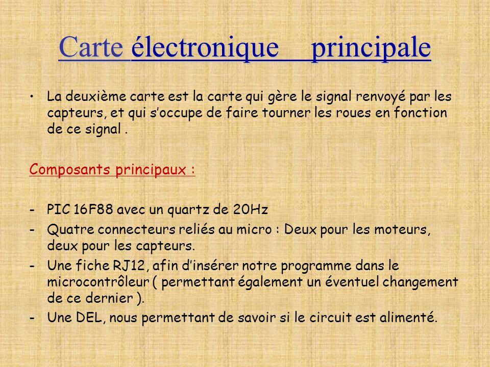Carte électronique principale La deuxième carte est la carte qui gère le signal renvoyé par les capteurs, et qui soccupe de faire tourner les roues en