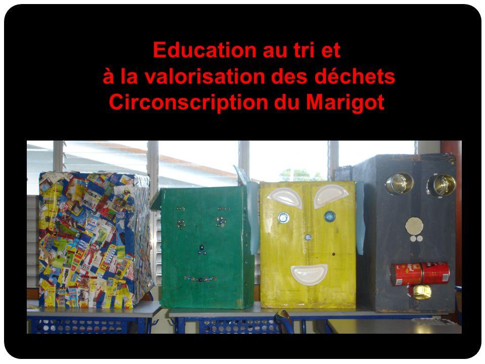 Education au tri et à la valorisation des déchets Circonscription du Marigot Le plan départemental délimination des déchets Augmenter le taux de collecte en vue de la valorisation des déchets de 0,37% à 30% en 2015 Au niveau des communes du Nord atlantique, lorganisation de la gestion des déchets est à la charge des collectivités est à la charge de la CCNM CCNM: Communauté des communes du Nord de la Martinique Education au tri et à la valorisation des déchets Circonscription du Marigot