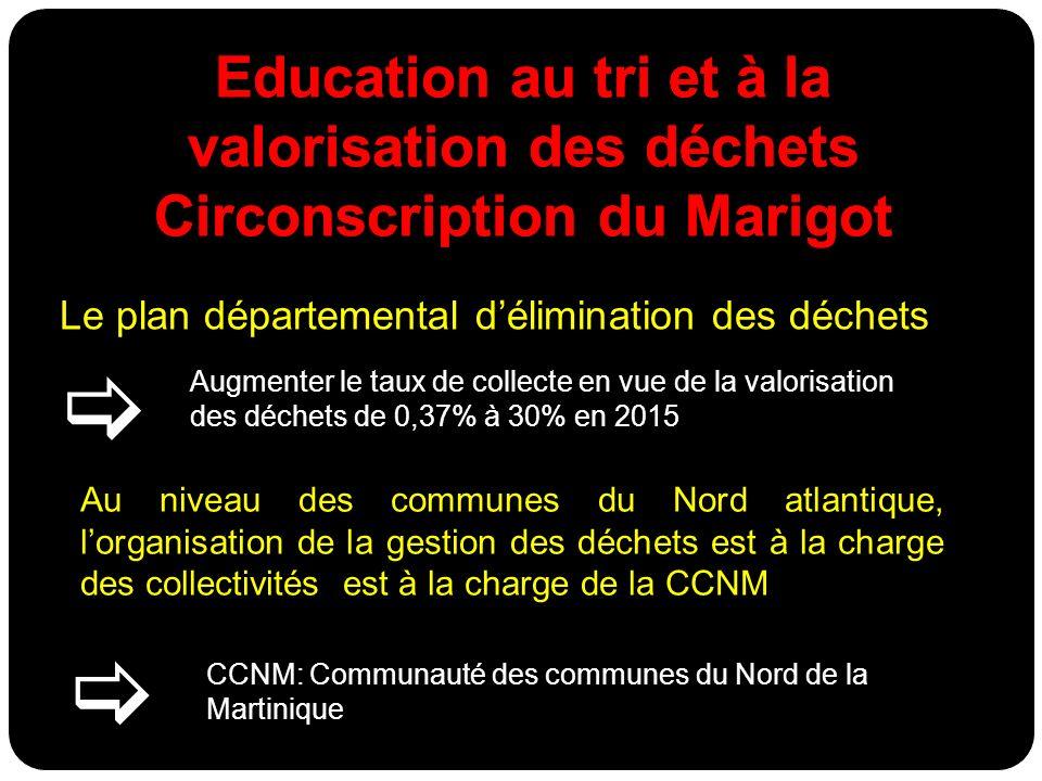 Education au tri et à la valorisation des déchets Circonscription du Marigot Le plan départemental délimination des déchets Augmenter le taux de colle