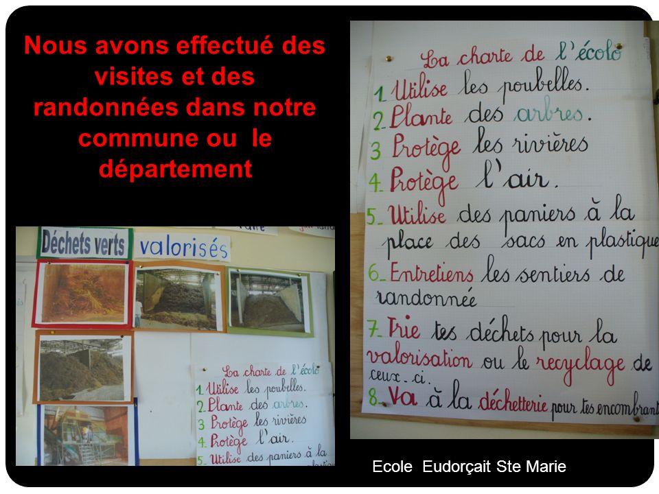 Ecole Eudorçait Ste Marie Nous avons effectué des visites et des randonnées dans notre commune ou le département