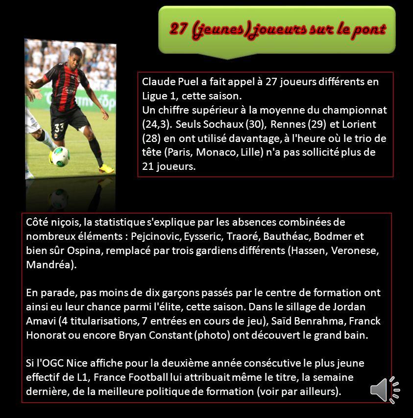 Claude Puel a fait appel à 27 joueurs différents en Ligue 1, cette saison.