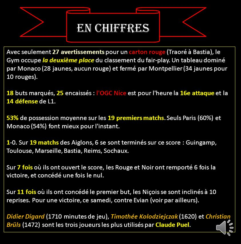 En chiffres Avec seulement 27 avertissements pour un carton rouge (Traoré à Bastia), le Gym occupe la deuxième place du classement du fair-play.