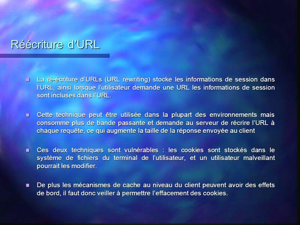 Réécriture d'URL La ré-écriture dURLs (URL rewriting) stocke les informations de session dans lURL, ainsi lorsque lutilisateur demande une URL les inf