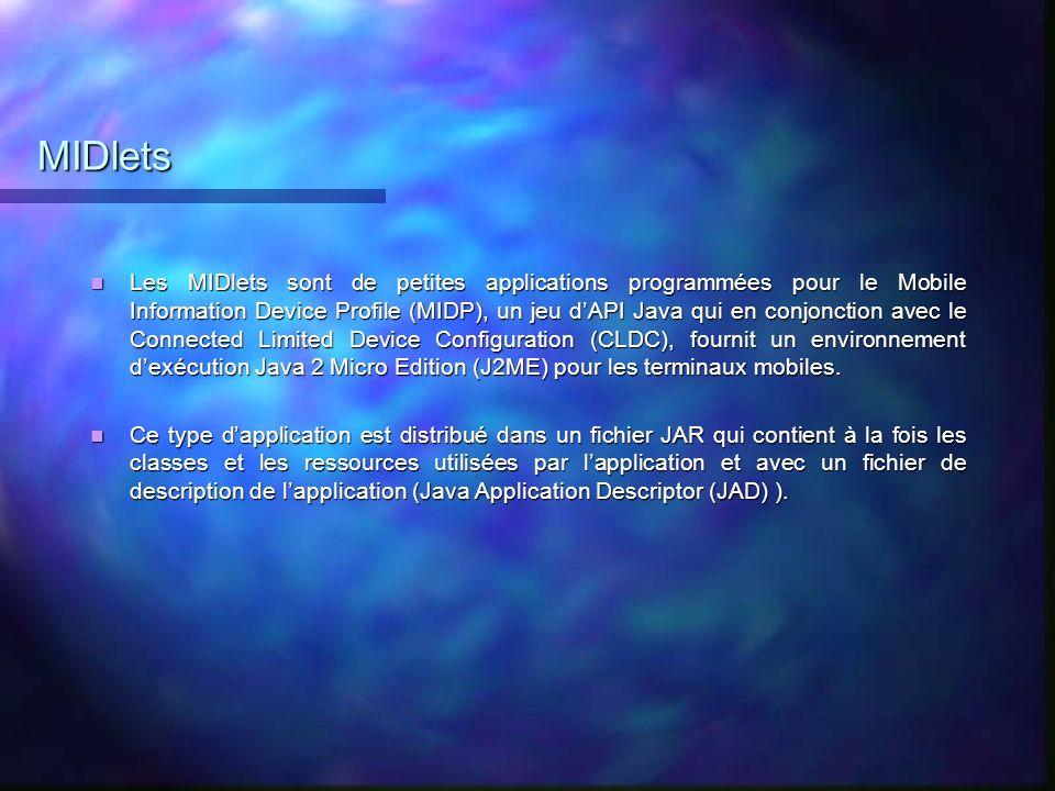 MIDlets Les MIDlets sont de petites applications programmées pour le Mobile Information Device Profile (MIDP), un jeu dAPI Java qui en conjonction ave
