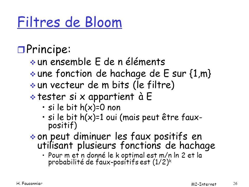 M2-Internet 26 Filtres de Bloom r Principe: un ensemble E de n éléments une fonction de hachage de E sur {1,m} un vecteur de m bits (le filtre) tester