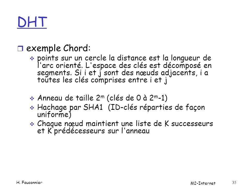 DHT r exemple Chord: points sur un cercle la distance est la longueur de l'arc orienté. L'espace des clés est décomposé en segments. Si i et j sont de