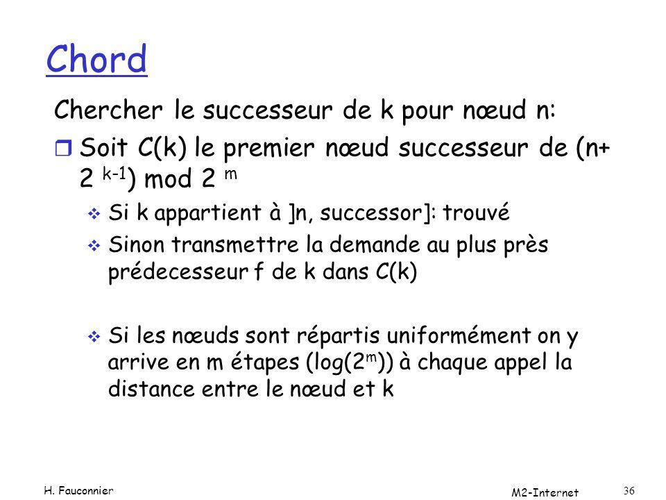 Chord Chercher le successeur de k pour nœud n: r Soit C(k) le premier nœud successeur de (n+ 2 k-1 ) mod 2 m Si k appartient à ]n, successor]: trouvé
