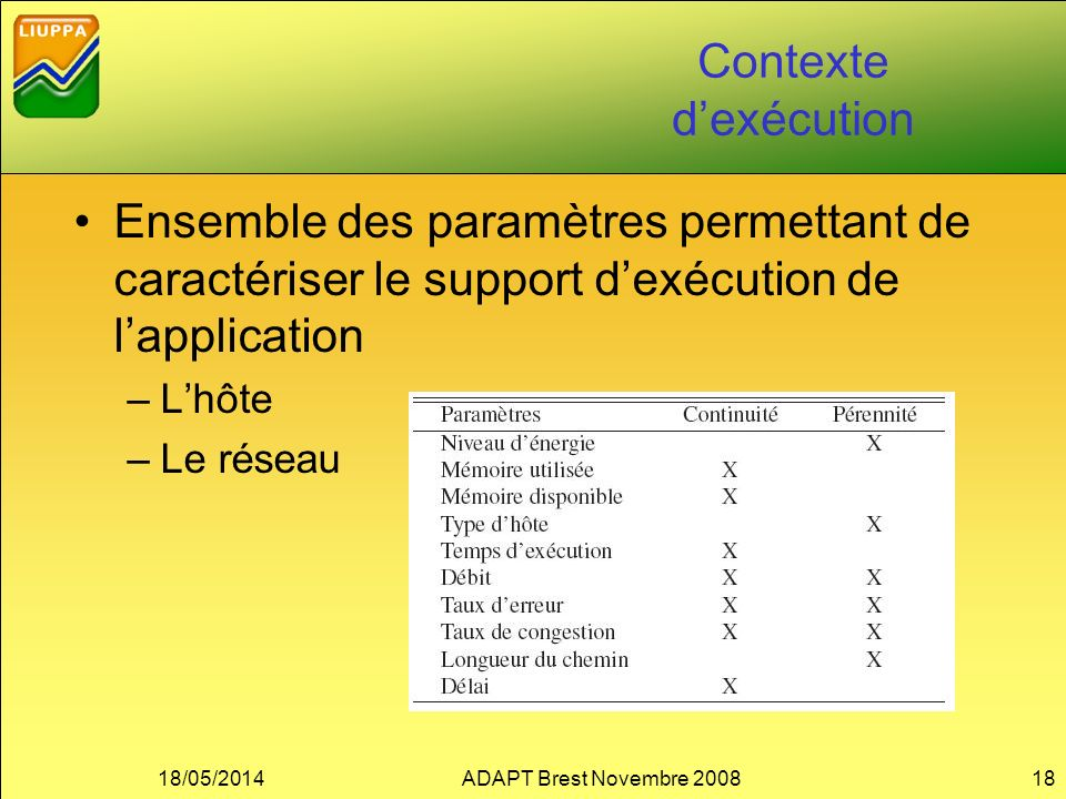Contexte dexécution Ensemble des paramètres permettant de caractériser le support dexécution de lapplication –Lhôte –Le réseau 18/05/2014ADAPT Brest N