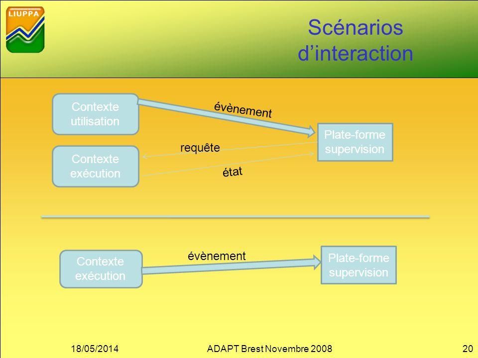 Scénarios dinteraction 18/05/2014ADAPT Brest Novembre 200820 Contexte utilisation Contexte exécution Plate-forme supervision Plate-forme supervision r