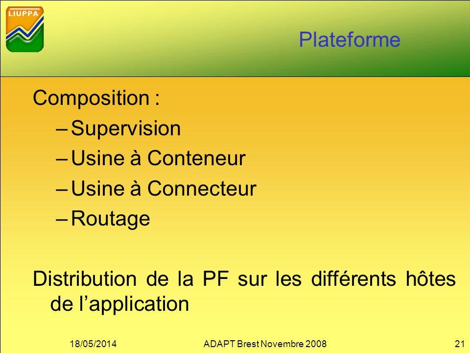 Plateforme Composition : –Supervision –Usine à Conteneur –Usine à Connecteur –Routage Distribution de la PF sur les différents hôtes de lapplication 18/05/2014ADAPT Brest Novembre 200821