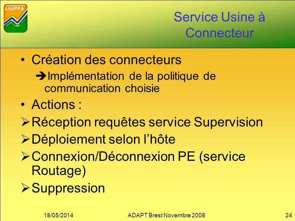 Service Usine à Connecteur Création des connecteurs Implémentation de la politique de communication choisie Actions : Réception requêtes service Super