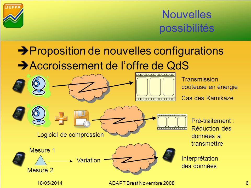 Nouvelles possibilités Proposition de nouvelles configurations Accroissement de loffre de QdS 18/05/2014ADAPT Brest Novembre 20086 Transmission coûteu