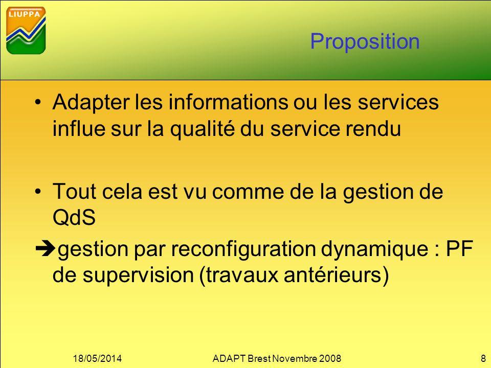 Proposition Adapter les informations ou les services influe sur la qualité du service rendu Tout cela est vu comme de la gestion de QdS gestion par reconfiguration dynamique : PF de supervision (travaux antérieurs) 18/05/2014ADAPT Brest Novembre 20088