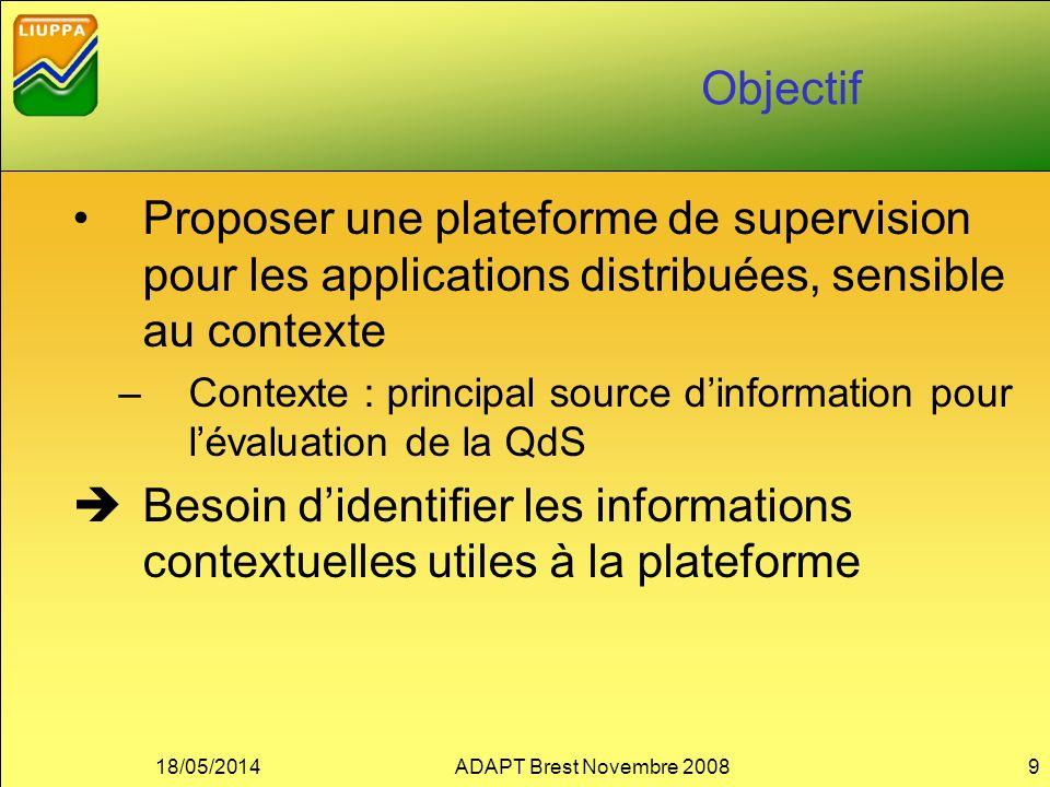 Objectif Proposer une plateforme de supervision pour les applications distribuées, sensible au contexte –Contexte : principal source dinformation pour
