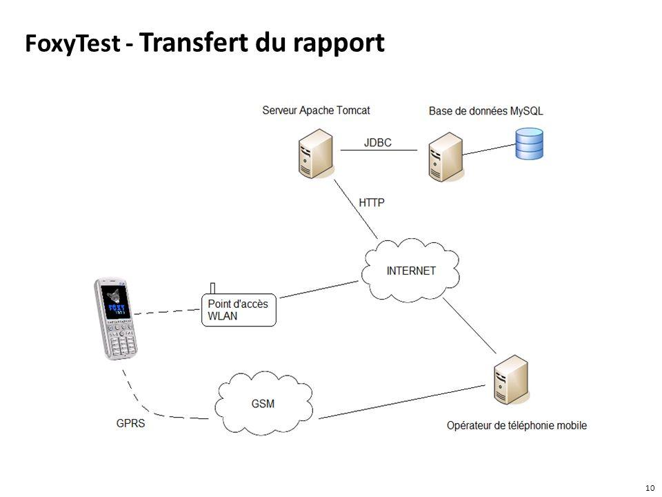 FoxyTest - Transfert du rapport 10