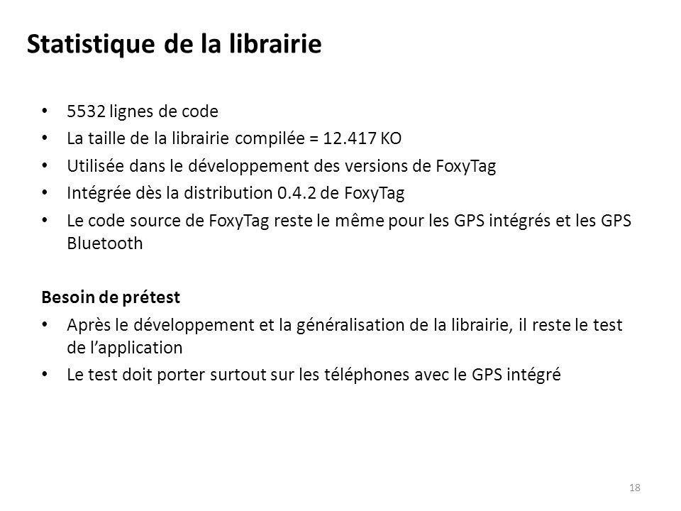 5532 lignes de code La taille de la librairie compilée = 12.417 KO Utilisée dans le développement des versions de FoxyTag Intégrée dès la distribution