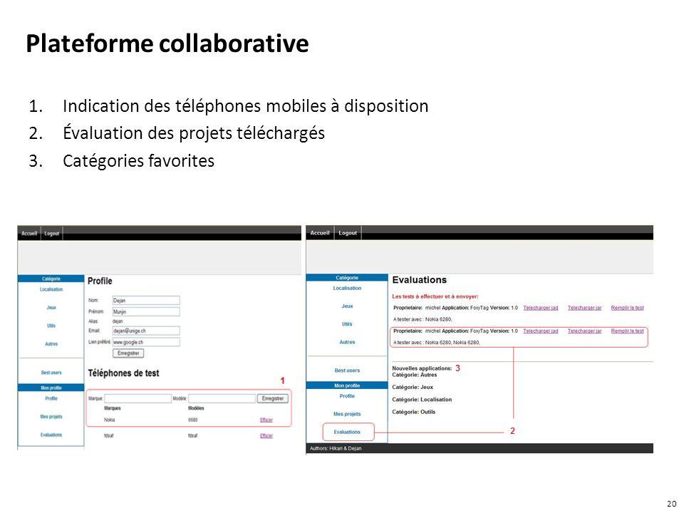 Plateforme collaborative 1.Indication des téléphones mobiles à disposition 2.Évaluation des projets téléchargés 3.Catégories favorites 20