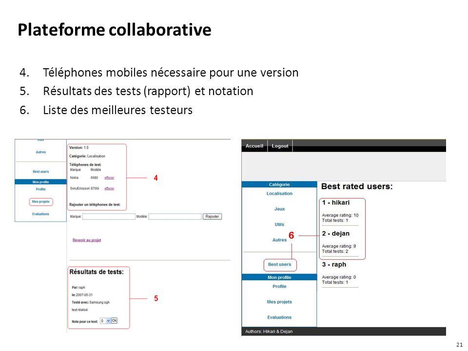 Plateforme collaborative 4.Téléphones mobiles nécessaire pour une version 5.Résultats des tests (rapport) et notation 6.Liste des meilleures testeurs