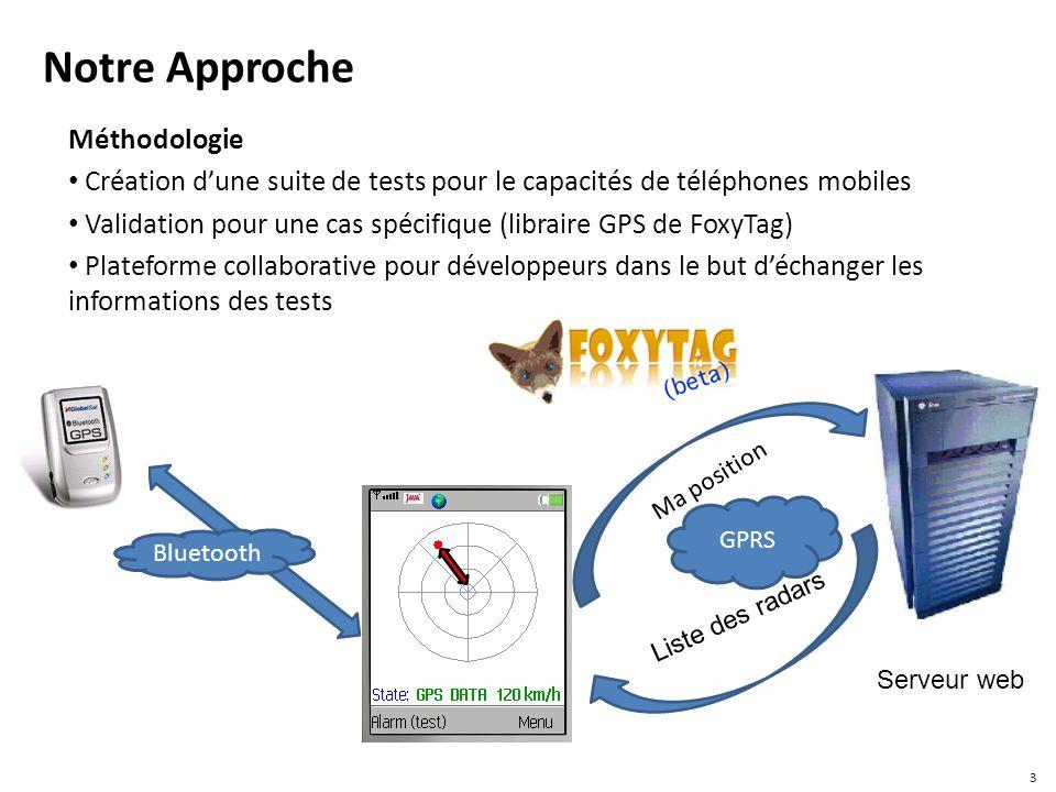 Notre Approche 3 Serveur web Méthodologie Création dune suite de tests pour le capacités de téléphones mobiles Validation pour une cas spécifique (lib