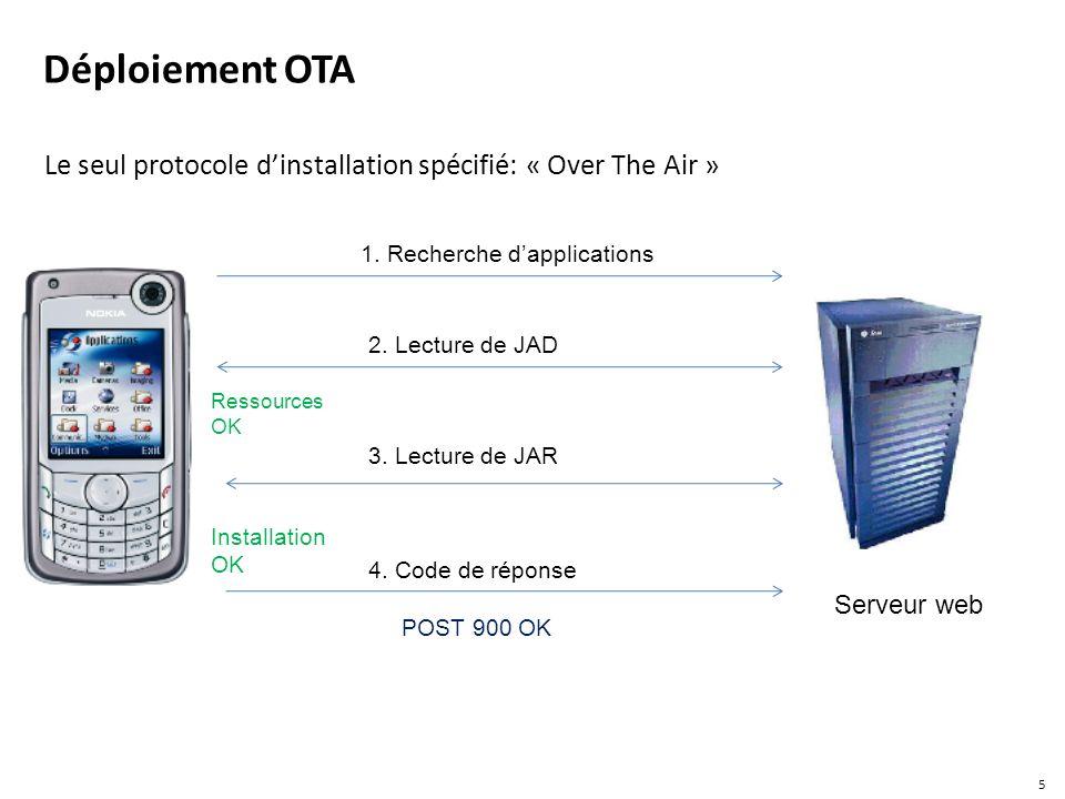 Déploiement OTA Le seul protocole dinstallation spécifié: « Over The Air » 1. Recherche dapplications 2. Lecture de JAD Ressources OK 3. Lecture de JA