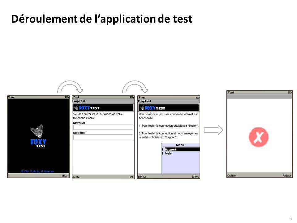 Déroulement de lapplication de test 9